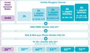 bouygues-iphone-2
